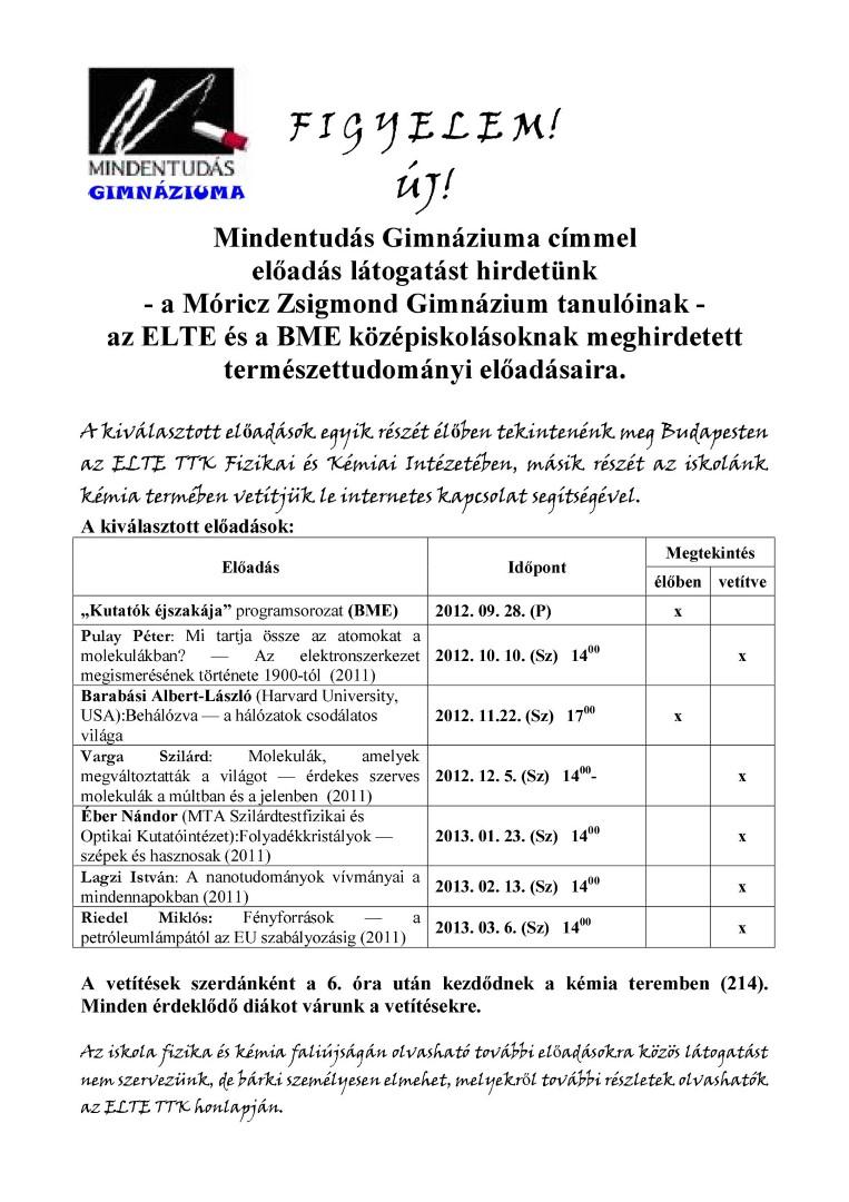 Mindentudás Gimnáziuma 2012-13
